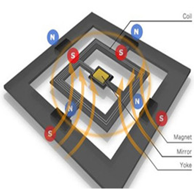 半导体/微机电/特殊器件 微加工咨询与委托加工
