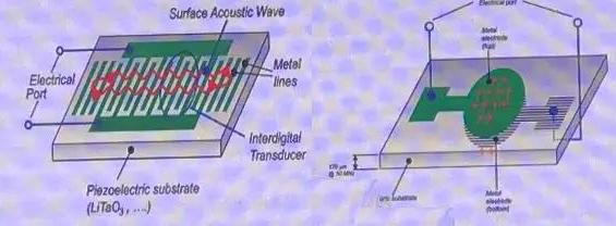 声表面波元件开发